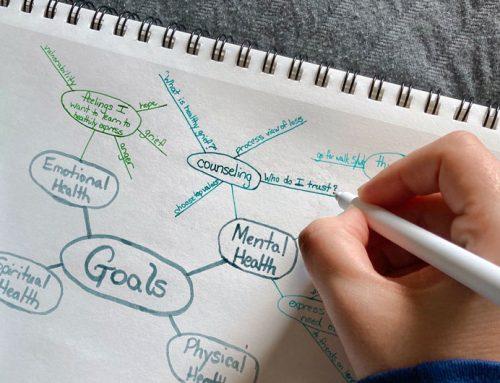 La mejor forma de hacer un mapa mental según el Colegio Mayor Mendel